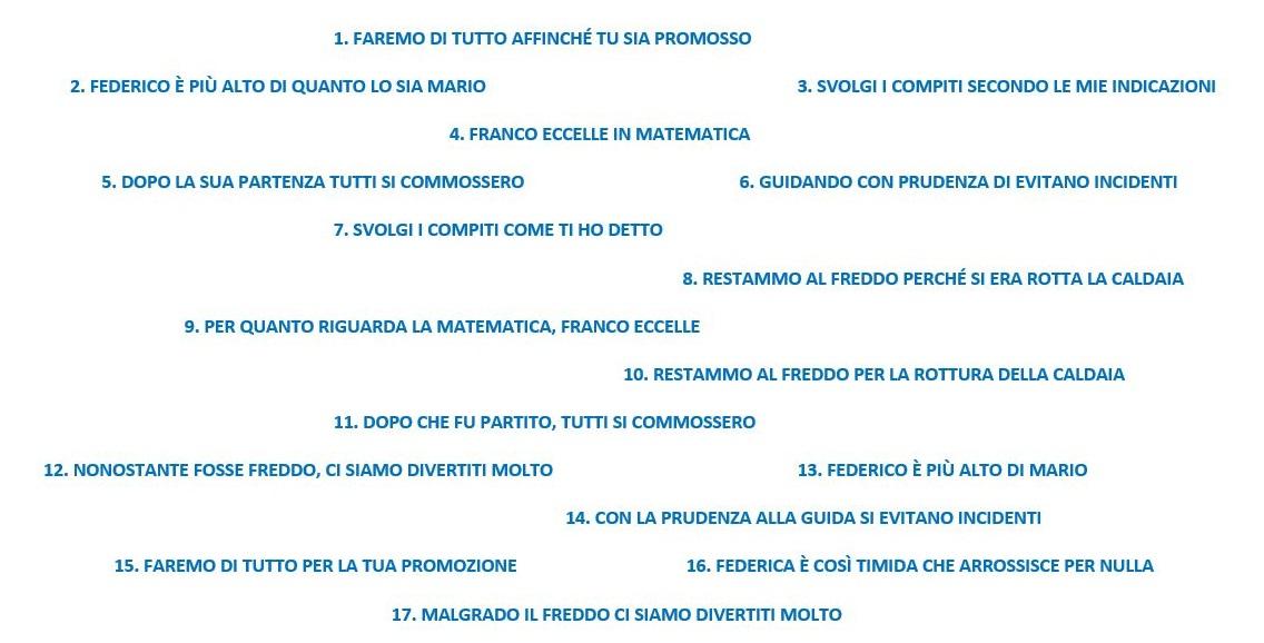 Grammatica Per Scoperta Subordinate Indirette Scuola Media Digitale